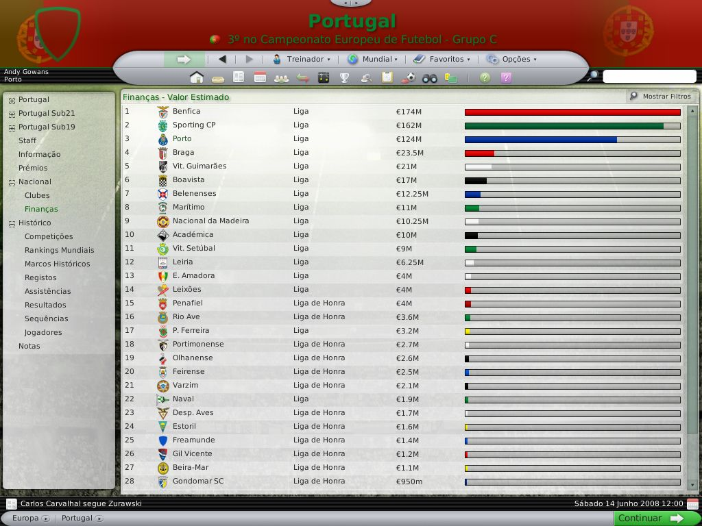 Football Manager 2008 PC | 5